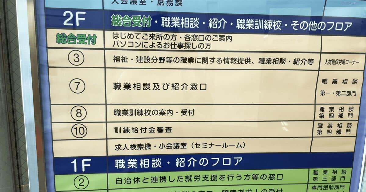 ハローワーク横浜の案内看板